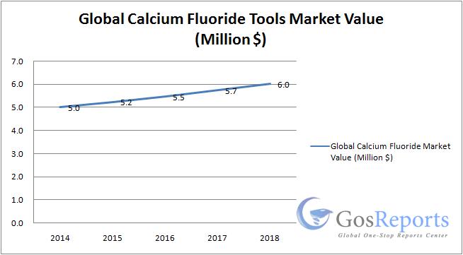 calcium-fluoride
