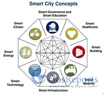 smart-cities0