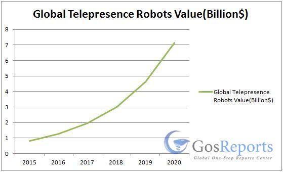 telepresence-robots