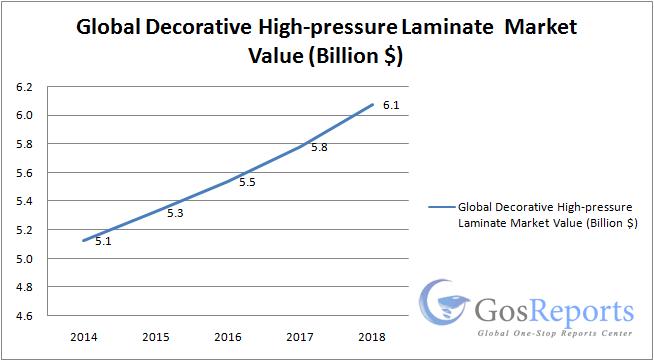 decorative-high-pressure-laminate